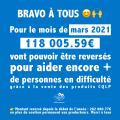 redistribution bénéfices marque c'est qui le patron mars 2021